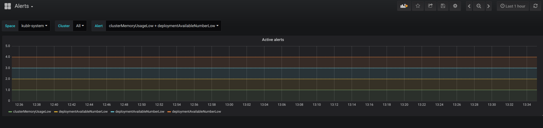 Fired alerts grafana